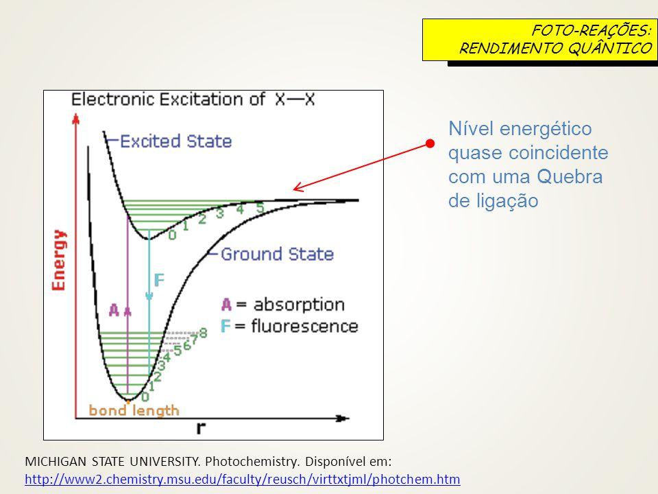 Nível energético quase coincidente com uma Quebra de ligação