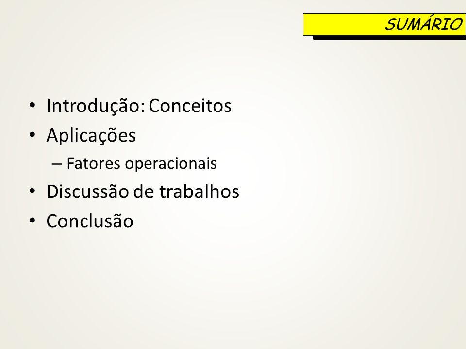 Introdução: Conceitos Aplicações Discussão de trabalhos Conclusão