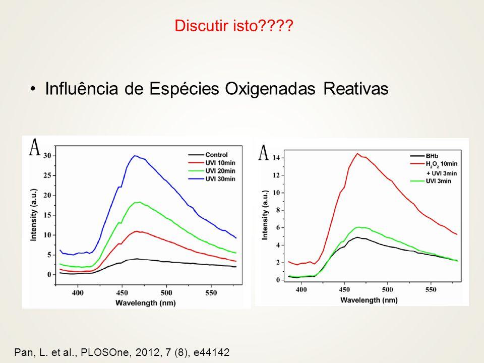 Influência de Espécies Oxigenadas Reativas