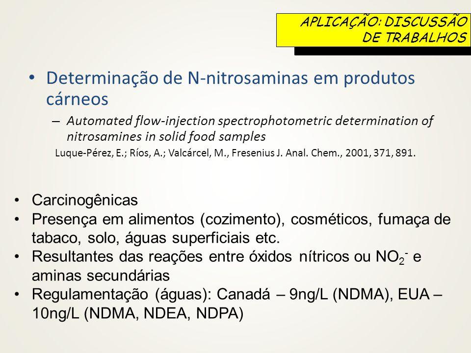Determinação de N-nitrosaminas em produtos cárneos