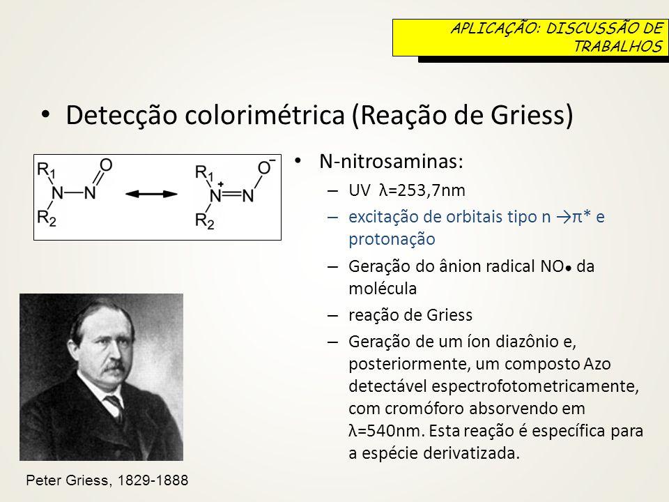 Detecção colorimétrica (Reação de Griess)