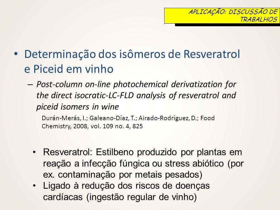 Determinação dos isômeros de Resveratrol e Piceid em vinho