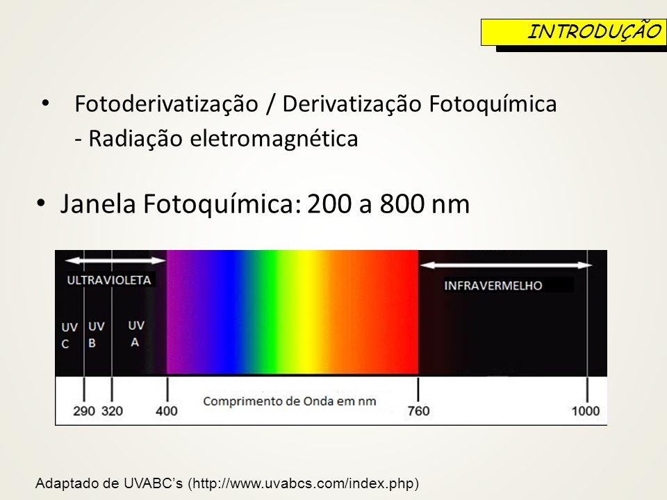 Janela Fotoquímica: 200 a 800 nm