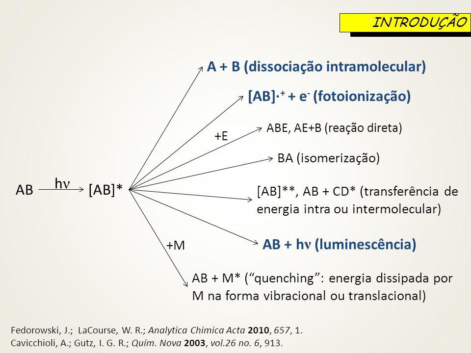 A + B (dissociação intramolecular)