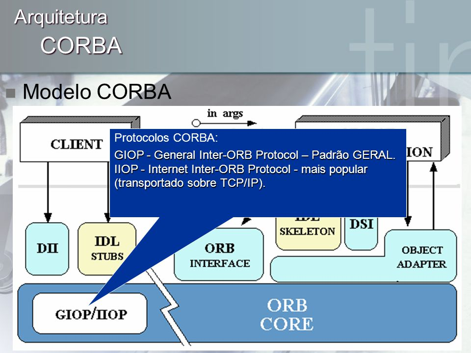 CORBA Modelo CORBA Arquitetura Protocolos CORBA: