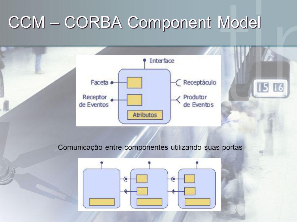 CCM – CORBA Component Model