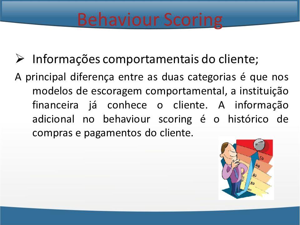 Behaviour Scoring Informações comportamentais do cliente;
