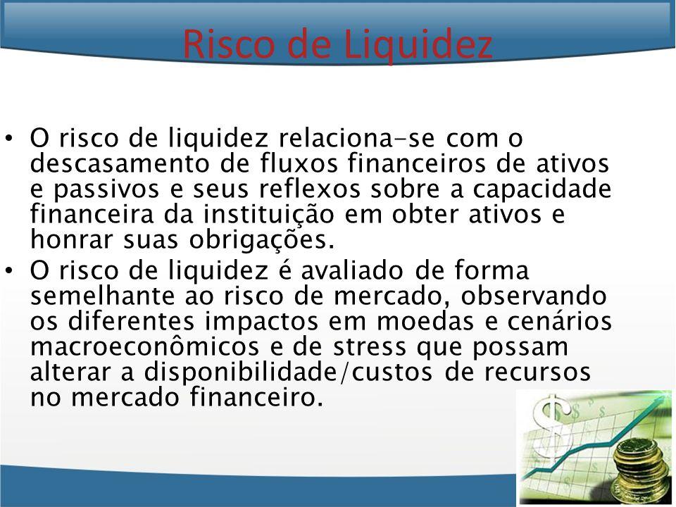 Risco de Liquidez