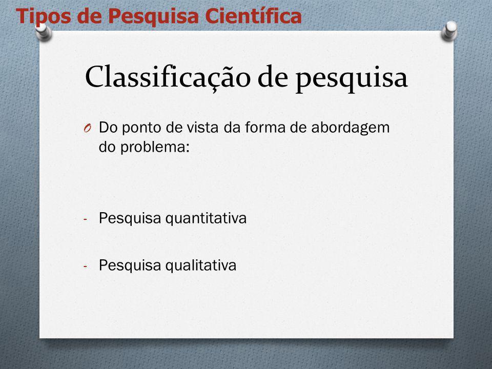 Classificação de pesquisa