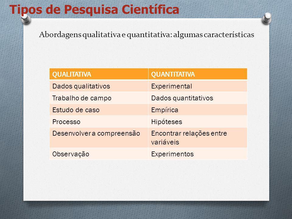 Abordagens qualitativa e quantitativa: algumas características