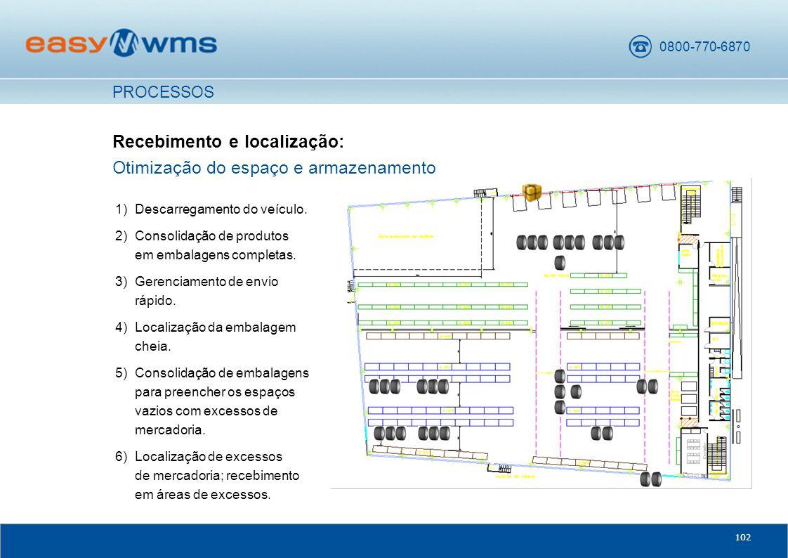 Recebimento e localização: Otimização do espaço e armazenamento