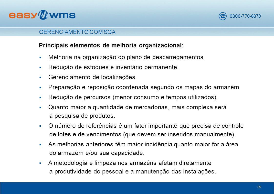 Principais elementos de melhoria organizacional: