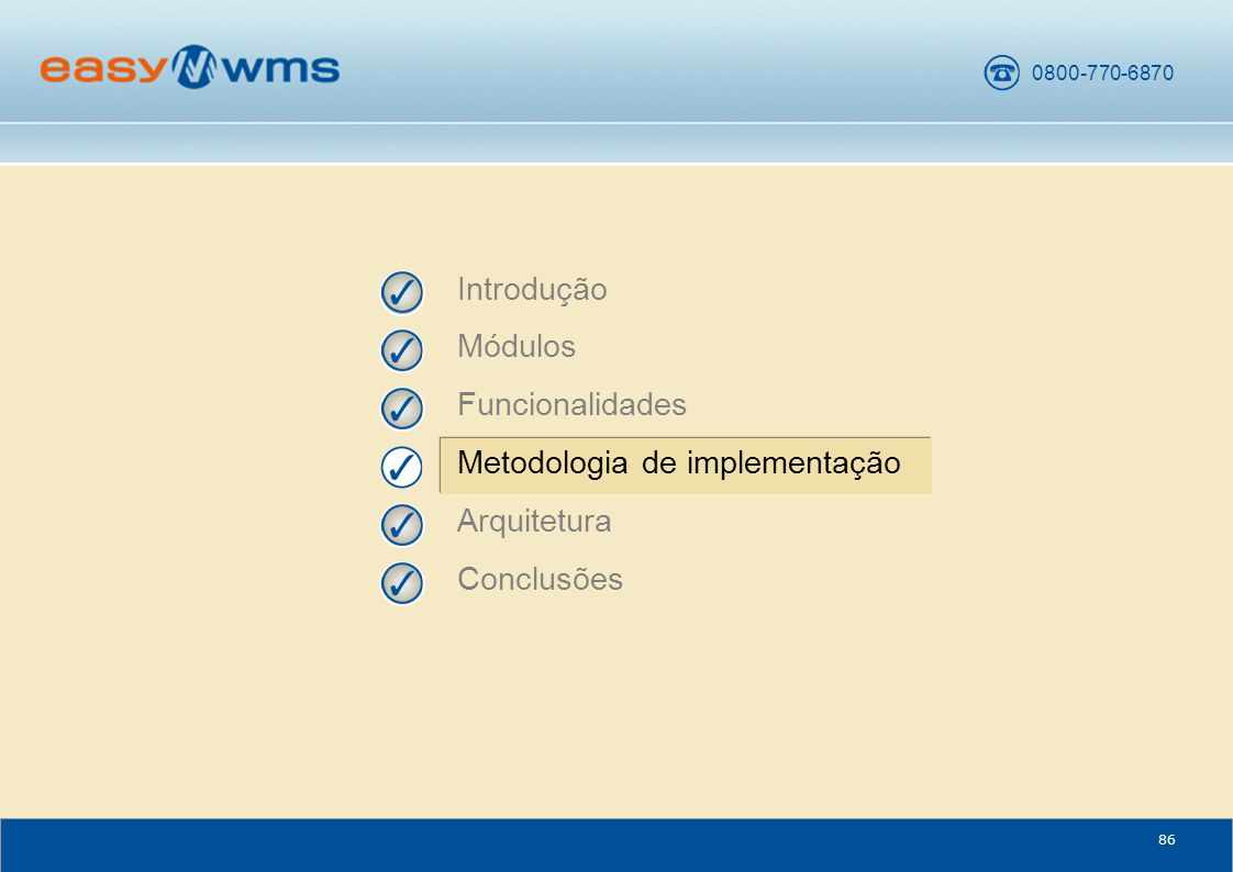Introdução Módulos Funcionalidades Metodologia de implementação Arquitetura Conclusões