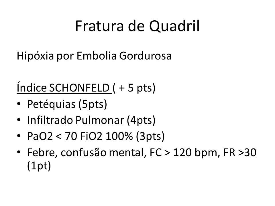 Fratura de Quadril Hipóxia por Embolia Gordurosa