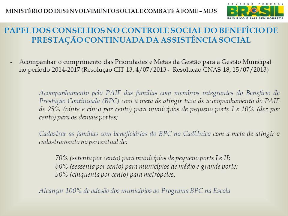 MINISTÉRIO DO DESENVOLVIMENTO SOCIAL E COMBATE À FOME – MDS