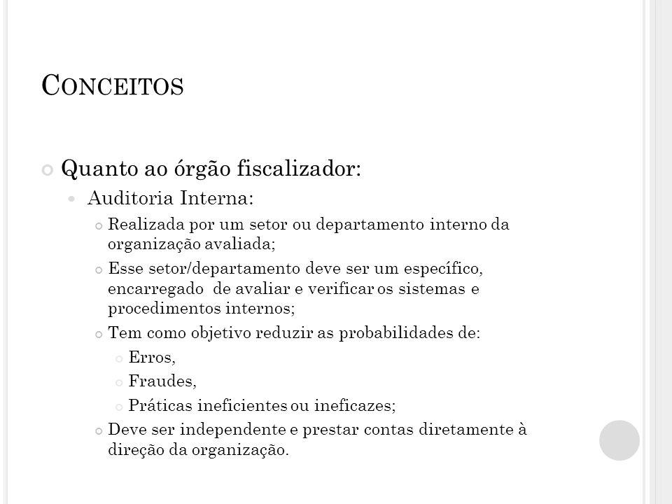 Conceitos Quanto ao órgão fiscalizador: Auditoria Interna: