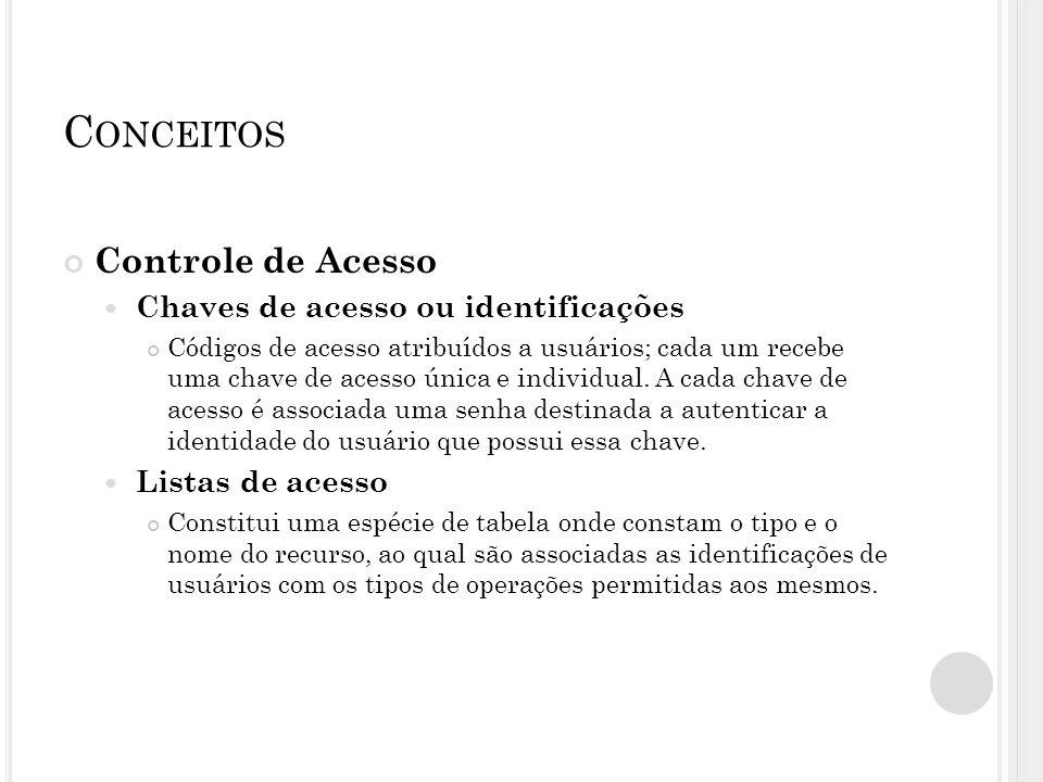 Conceitos Controle de Acesso Chaves de acesso ou identificações