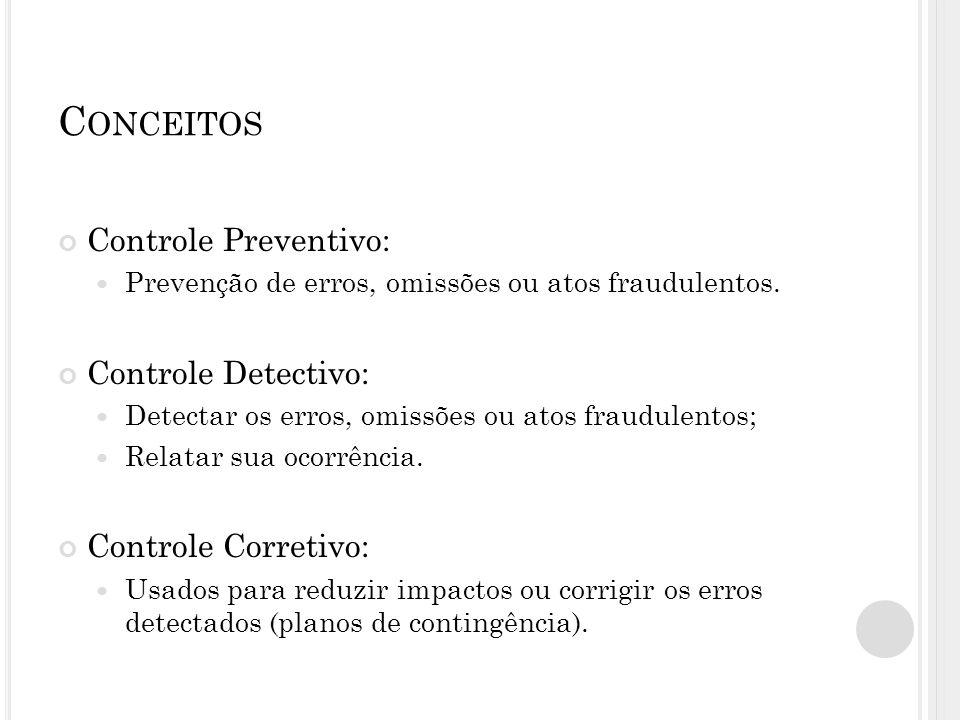 Conceitos Controle Preventivo: Controle Detectivo: Controle Corretivo: