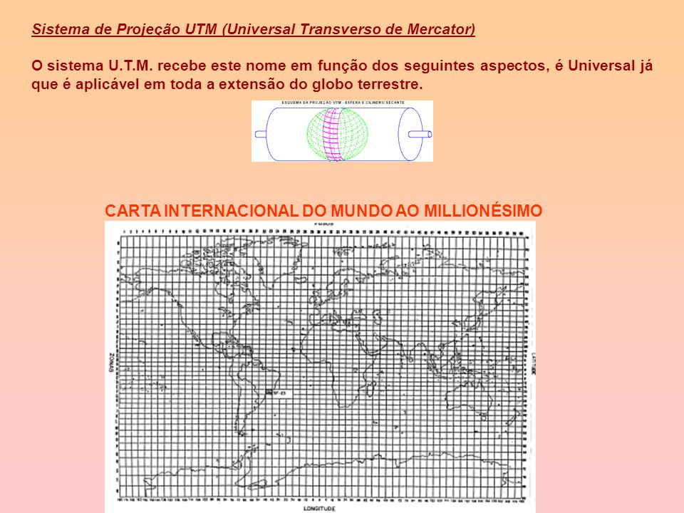 CARTA INTERNACIONAL DO MUNDO AO MILLIONÉSIMO