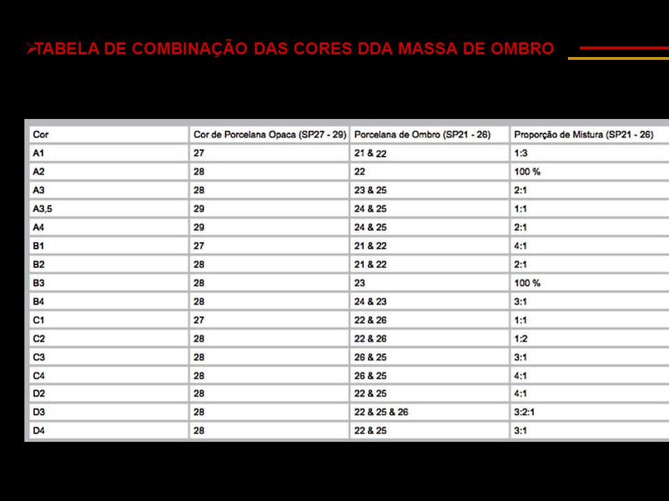 TABELA DE COMBINAÇÃO DAS CORES DDA MASSA DE OMBRO