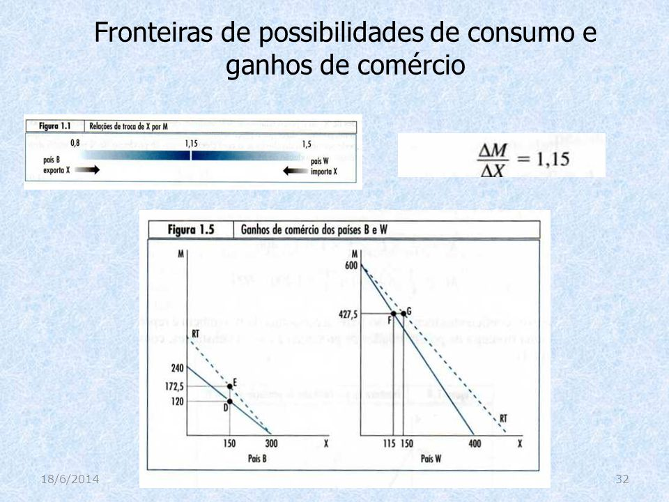 Fronteiras de possibilidades de consumo e ganhos de comércio