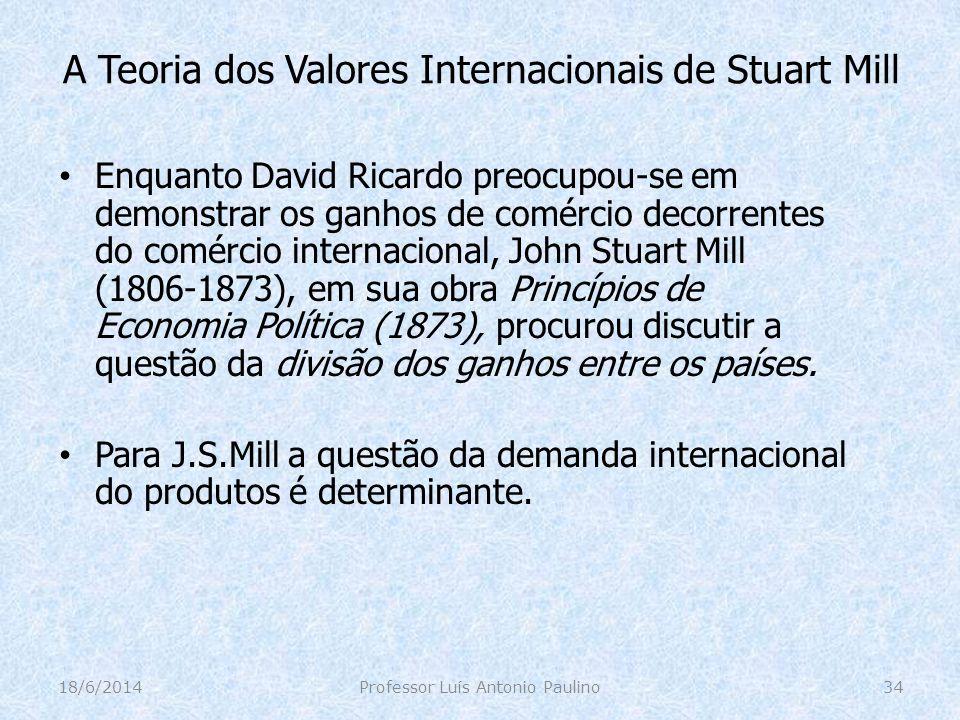 A Teoria dos Valores Internacionais de Stuart Mill