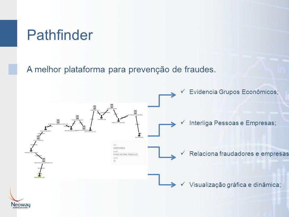Pathfinder A melhor plataforma para prevenção de fraudes.