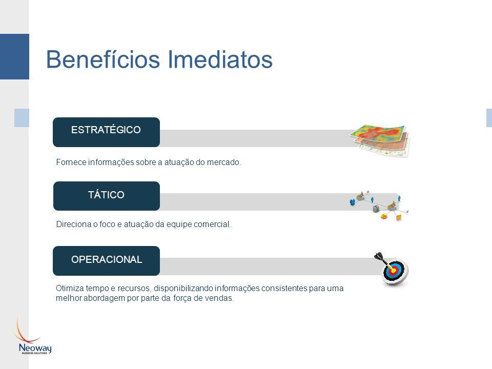 Benefícios Imediatos ESTRATÉGICO TÁTICO OPERACIONAL