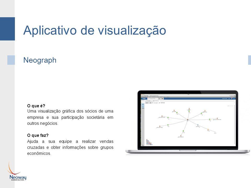 Aplicativo de visualização