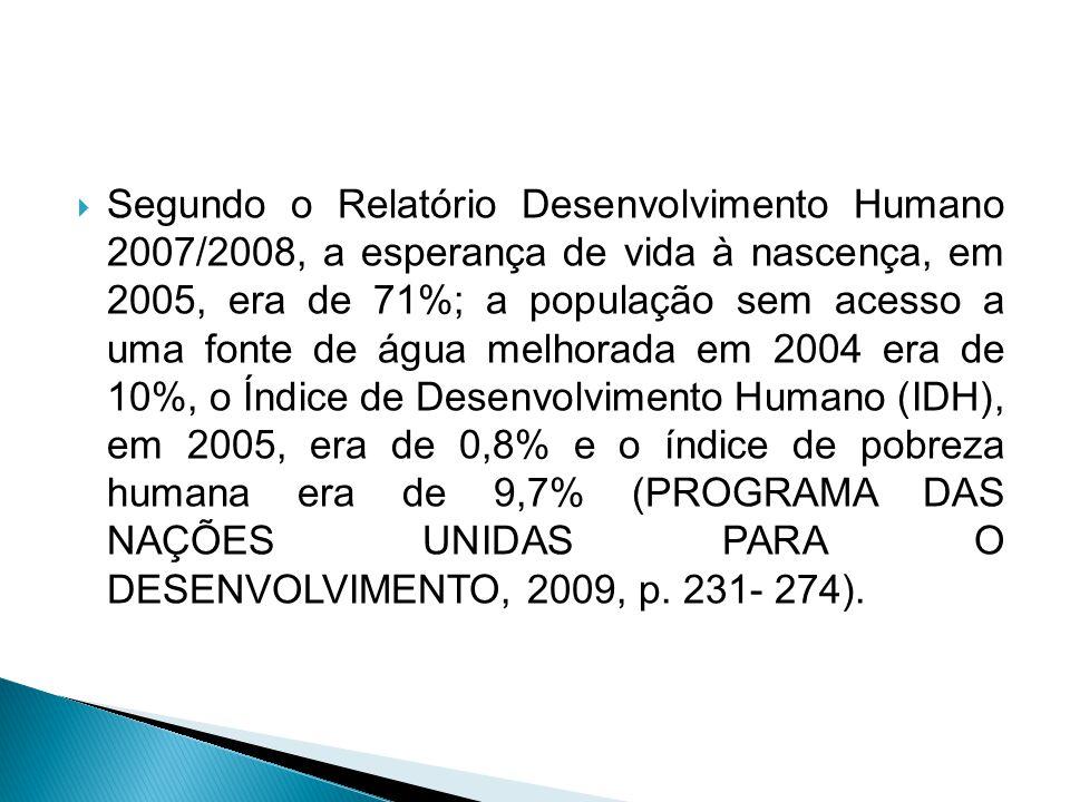 Segundo o Relatório Desenvolvimento Humano 2007/2008, a esperança de vida à nascença, em 2005, era de 71%; a população sem acesso a uma fonte de água melhorada em 2004 era de 10%, o Índice de Desenvolvimento Humano (IDH), em 2005, era de 0,8% e o índice de pobreza humana era de 9,7% (PROGRAMA DAS NAÇÕES UNIDAS PARA O DESENVOLVIMENTO, 2009, p.