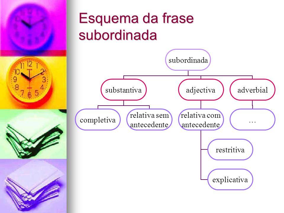Esquema da frase subordinada