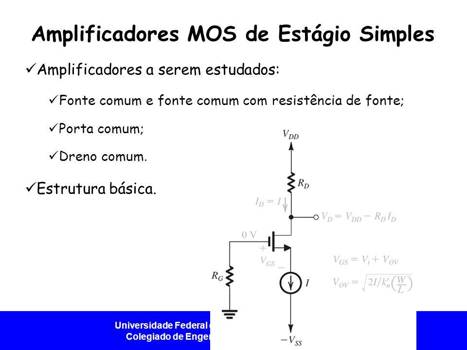 Amplificadores MOS de Estágio Simples