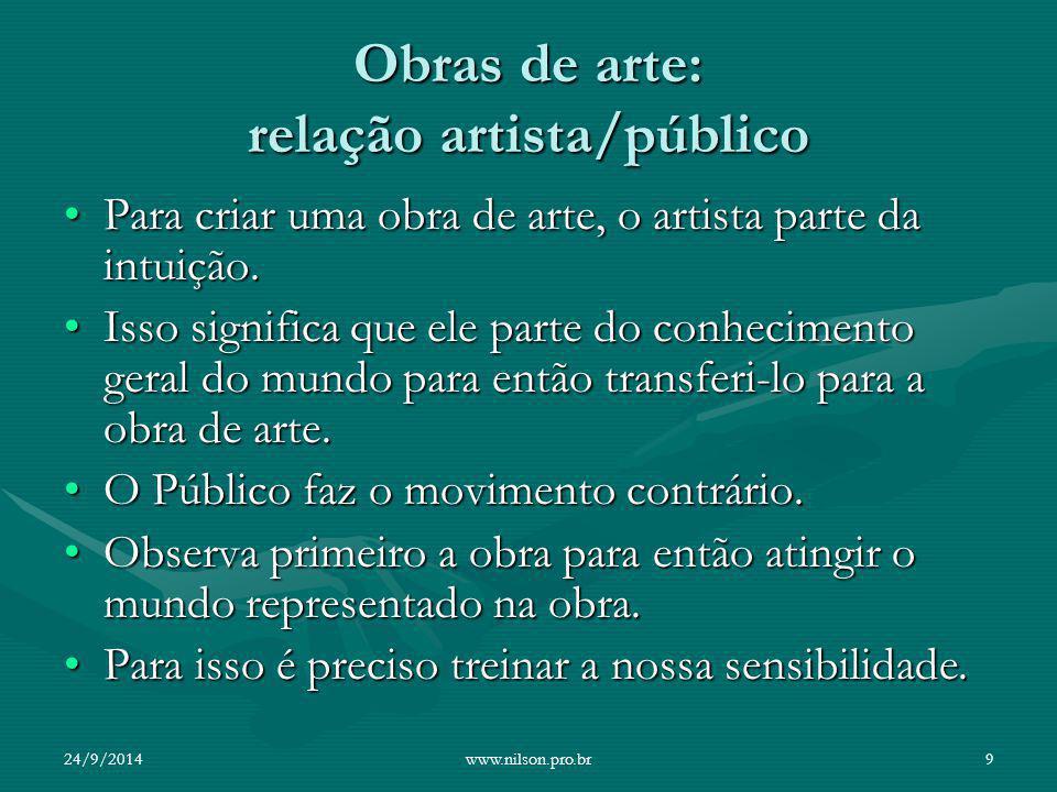 Obras de arte: relação artista/público