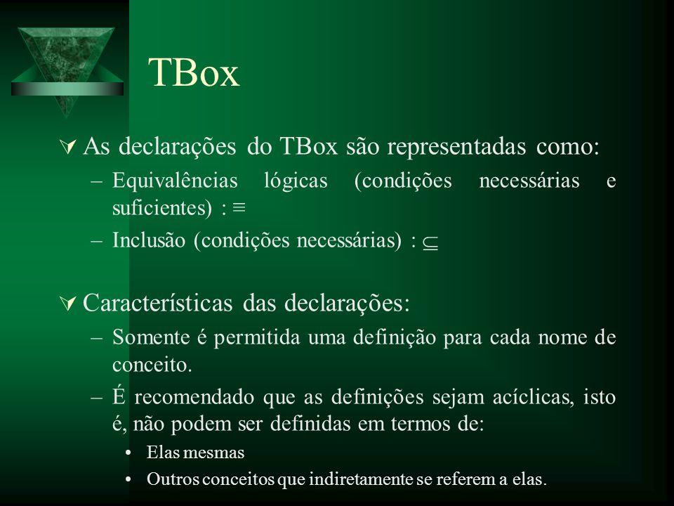 TBox As declarações do TBox são representadas como: