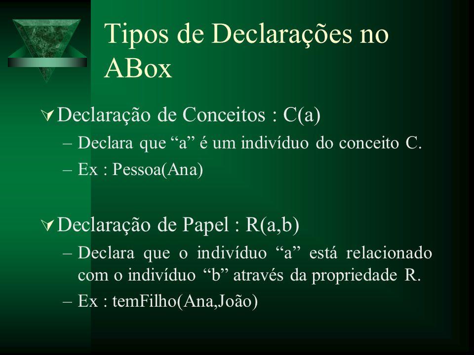 Tipos de Declarações no ABox