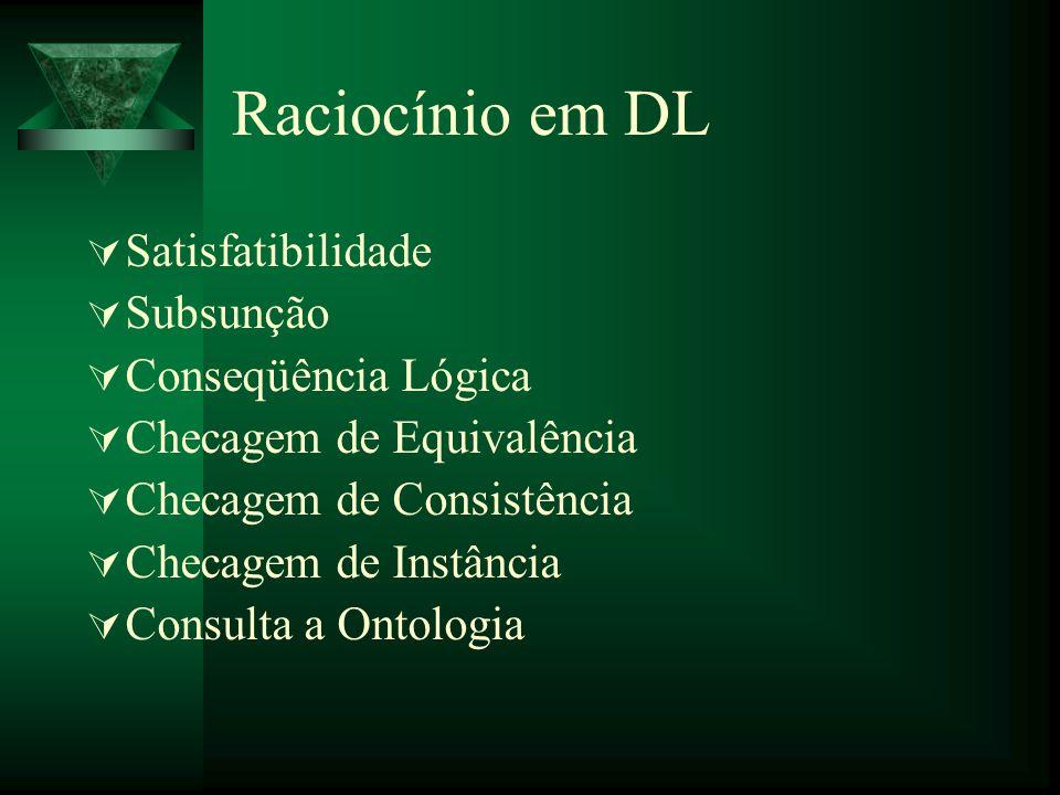 Raciocínio em DL Satisfatibilidade Subsunção Conseqüência Lógica