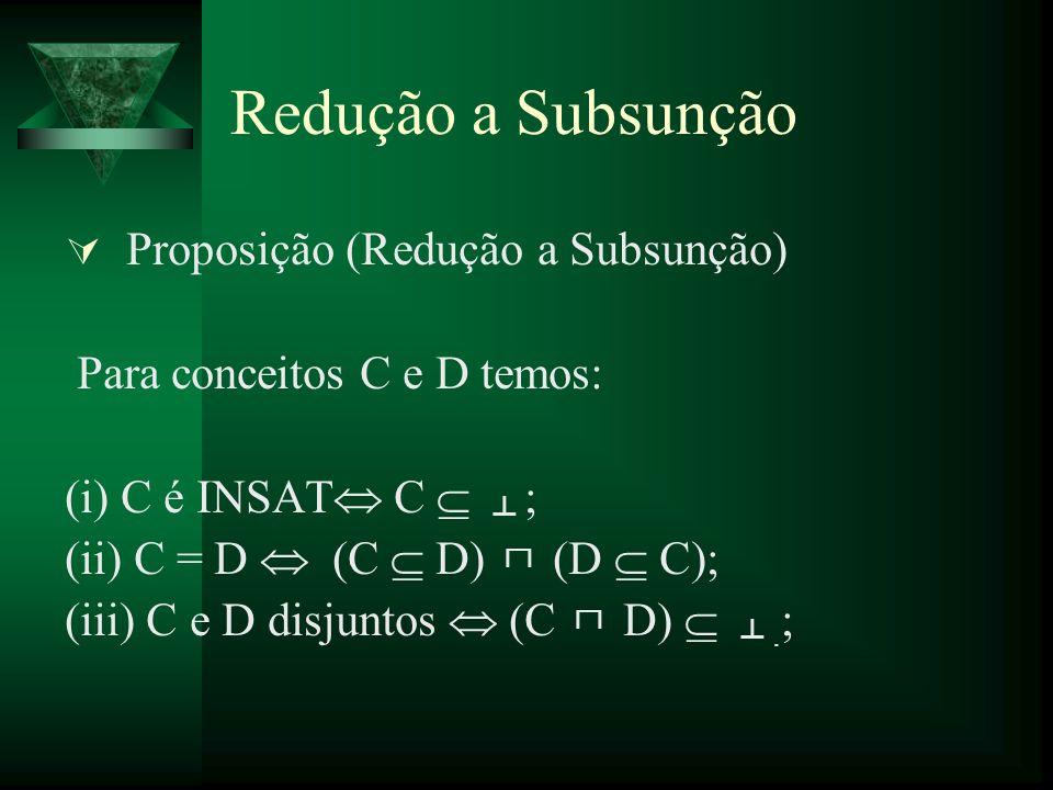 Redução a Subsunção Proposição (Redução a Subsunção)