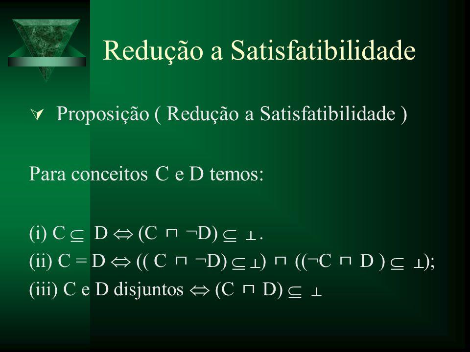 Redução a Satisfatibilidade