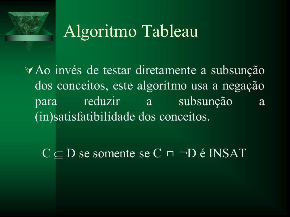 C  D se somente se C ┌┐ ¬D é INSAT