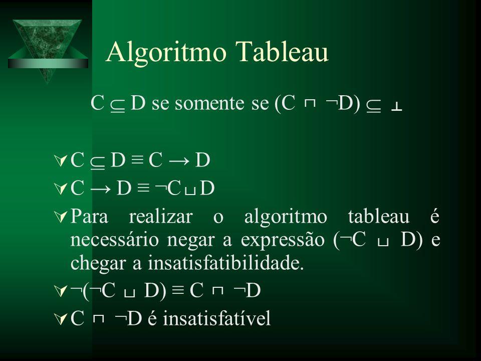 C  D se somente se (C ┌┐ ¬D)  ┴