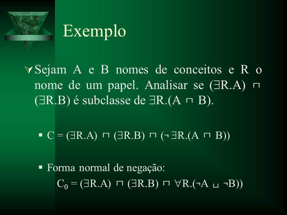 C0 = (R.A) ┌┐ (R.B) ┌┐ R.(¬A └┘ ¬B))
