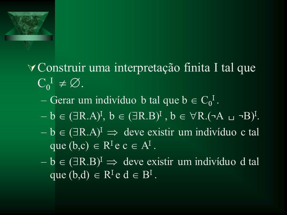 Construir uma interpretação finita I tal que C0I  .