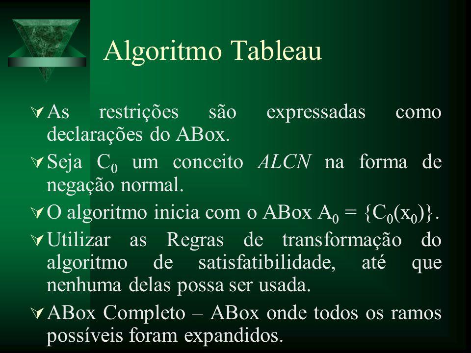 Algoritmo Tableau As restrições são expressadas como declarações do ABox. Seja C0 um conceito ALCN na forma de negação normal.
