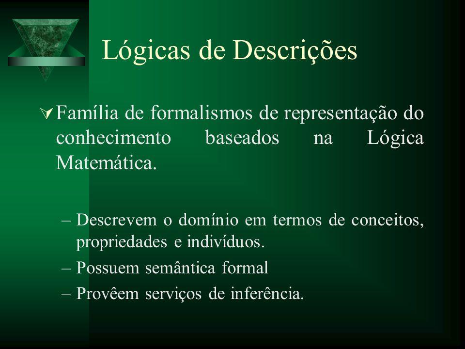 Lógicas de Descrições Família de formalismos de representação do conhecimento baseados na Lógica Matemática.