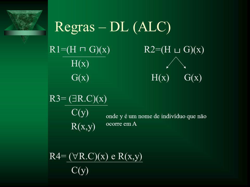 Regras – DL (ALC) R1=(H ┌┐ G)(x) R2=(H └┘ G)(x) H(x) G(x) H(x) G(x)