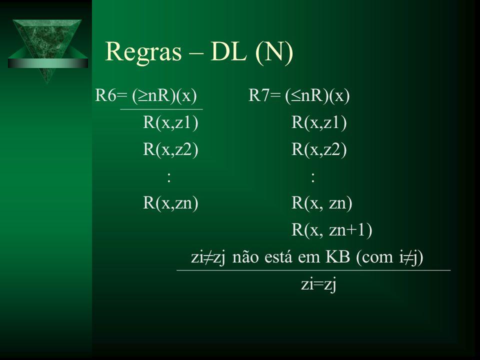 Regras – DL (N) R6= (nR)(x) R7= (nR)(x) R(x,z1) R(x,z1)