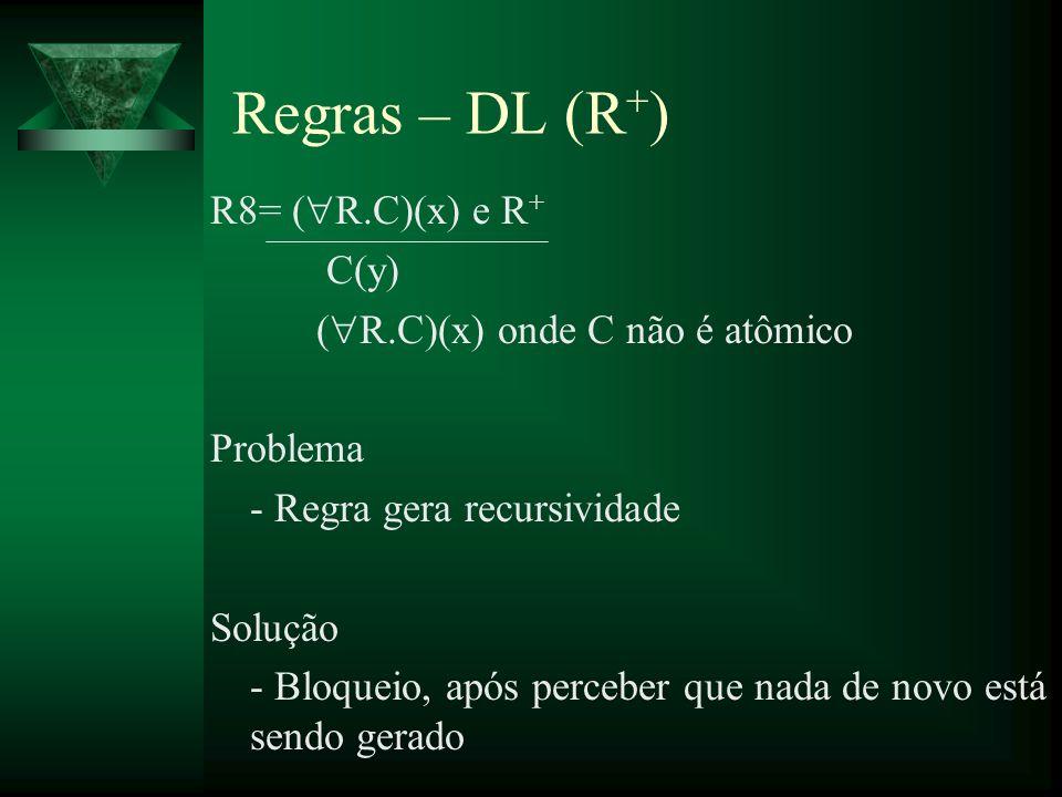 Regras – DL (R+) R8= (R.C)(x) e R+ C(y)