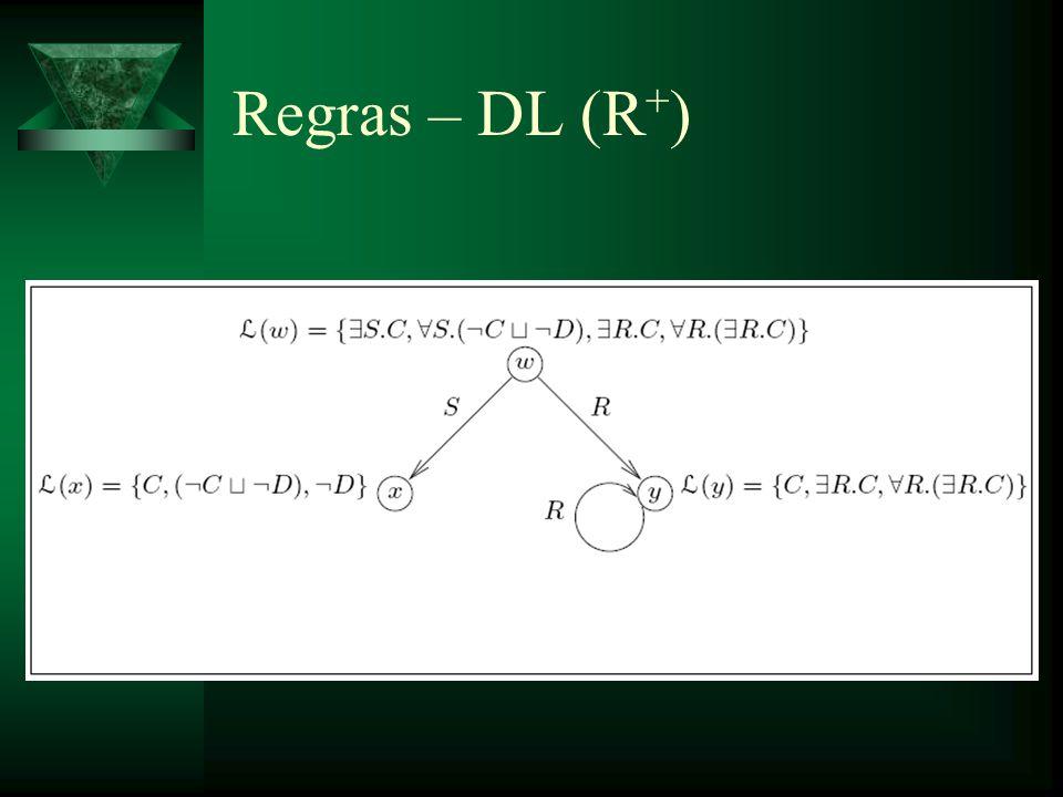Regras – DL (R+)