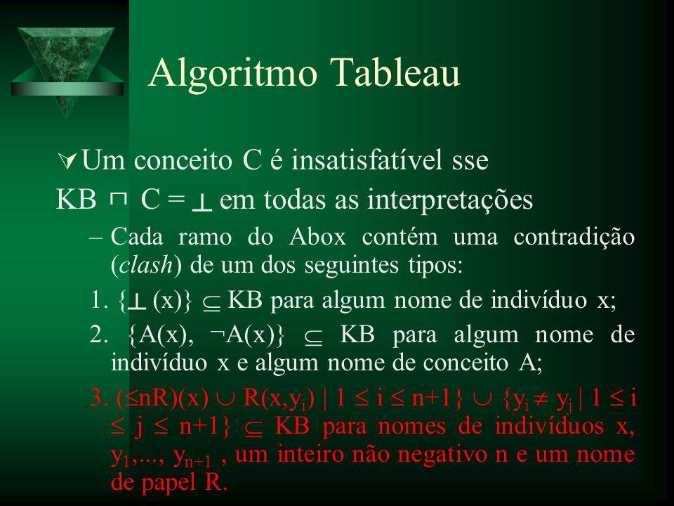 Algoritmo Tableau Um conceito C é insatisfatível sse