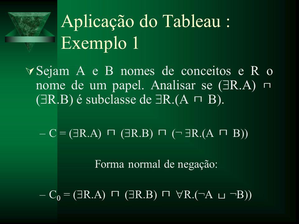 Aplicação do Tableau : Exemplo 1